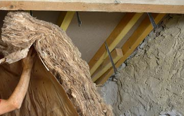 Kettletoft pitched roof insulation costs